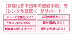 Webタレントが日本の恋愛をサポート!